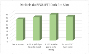test_du_dark_rock_slim_de_chez_be_quiet