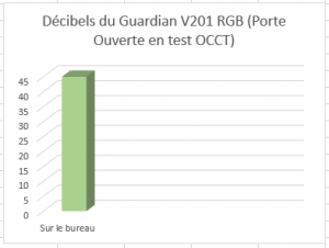 test_du_ventirad_guardian_v201_rgb_de_chez_empire_gaming